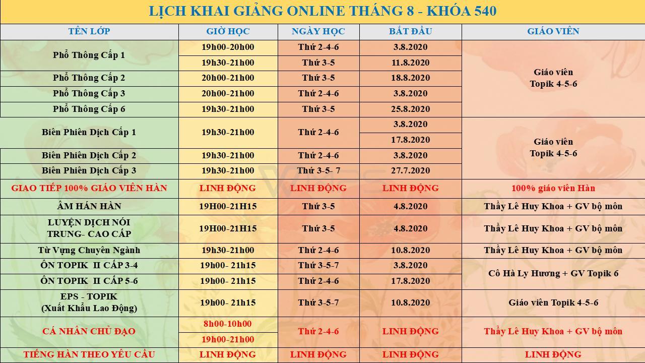 lịch khai giảng online kanata tháng 8-2020